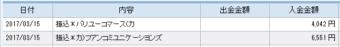祝アフィリエイト売上が¥10000突破!